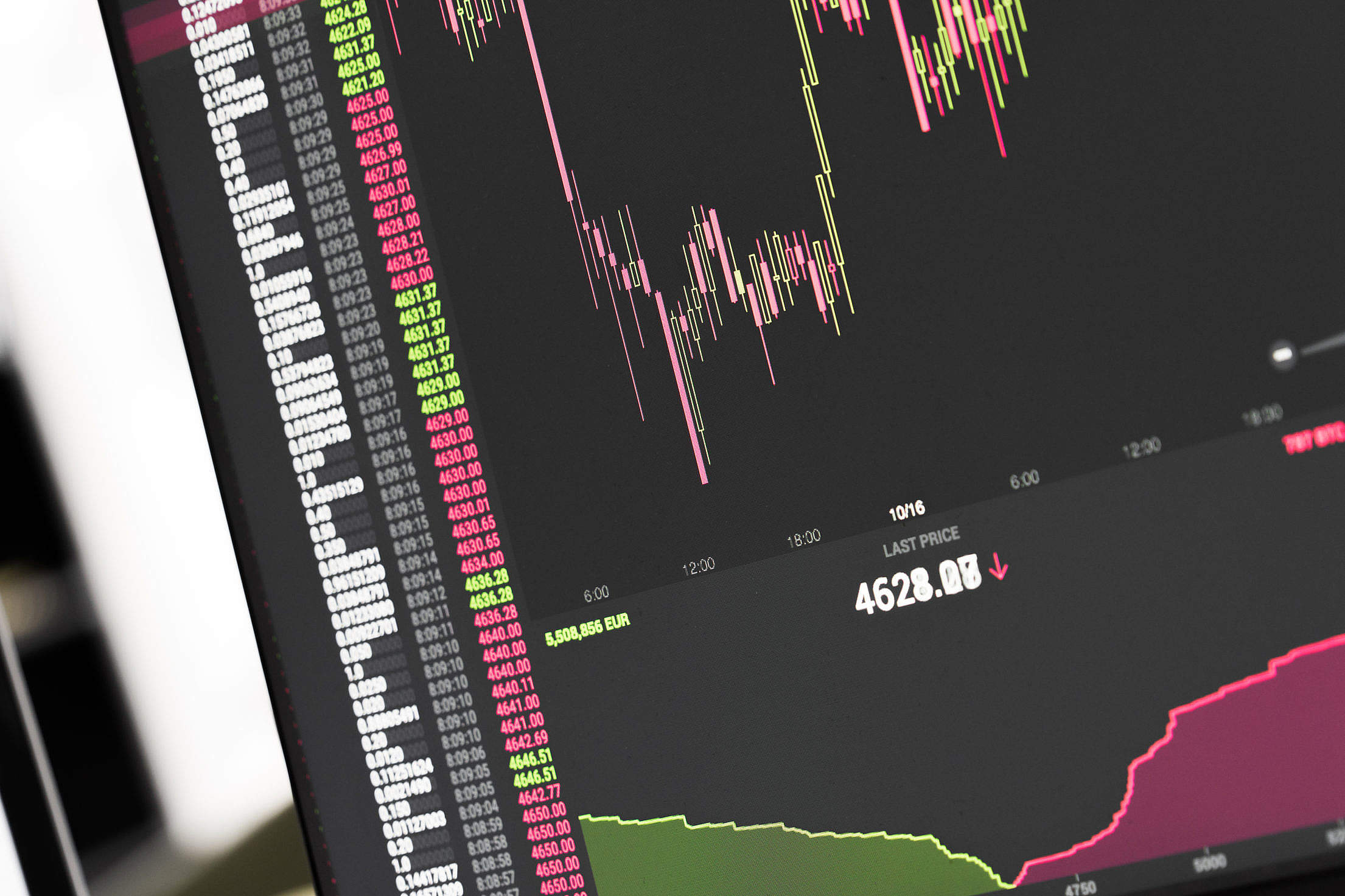 Bitcoin BTC Stock Exchange Live Price Chart Free Stock Photo