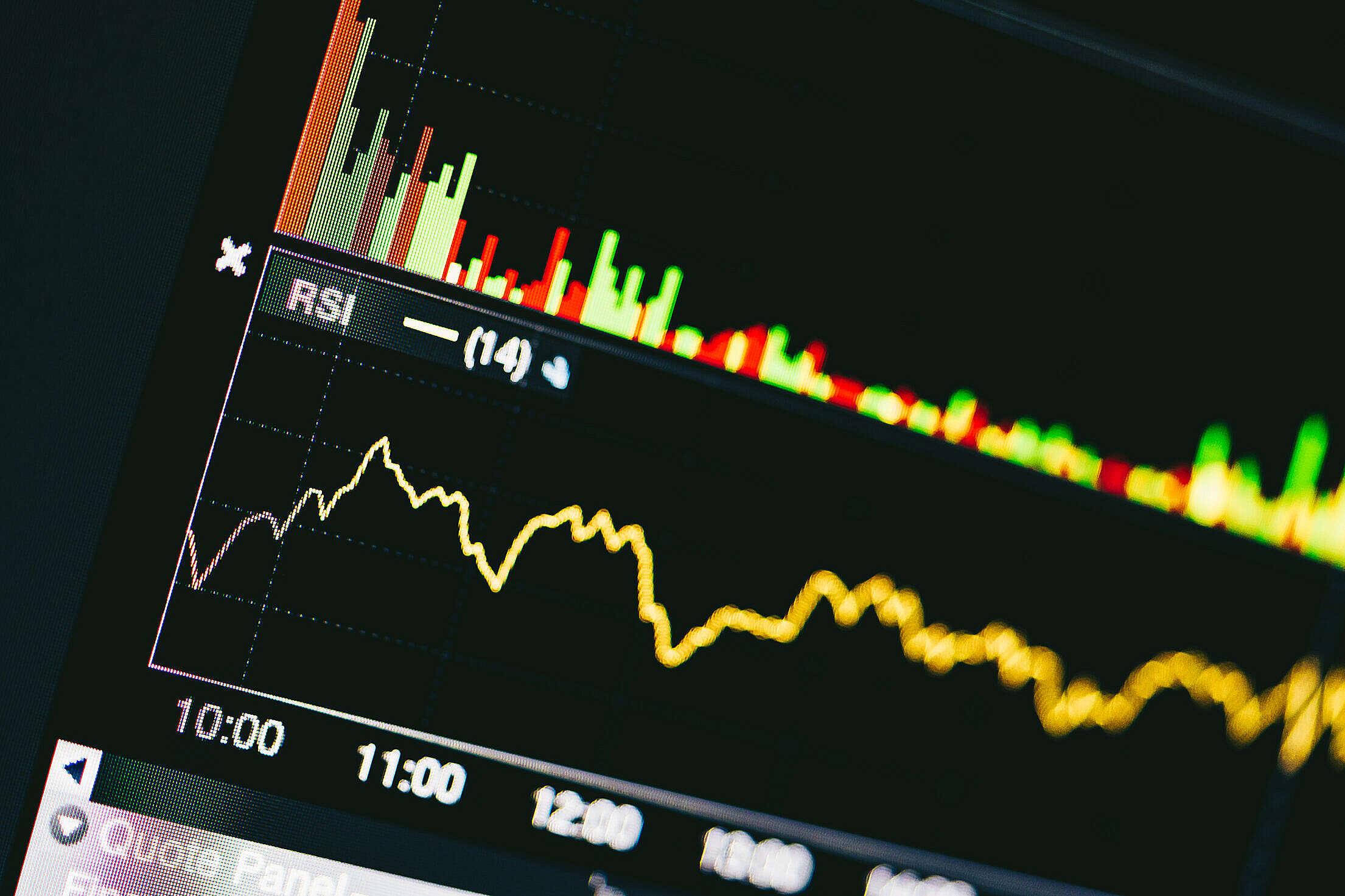 Trading RSI Indicator Free Stock Photo